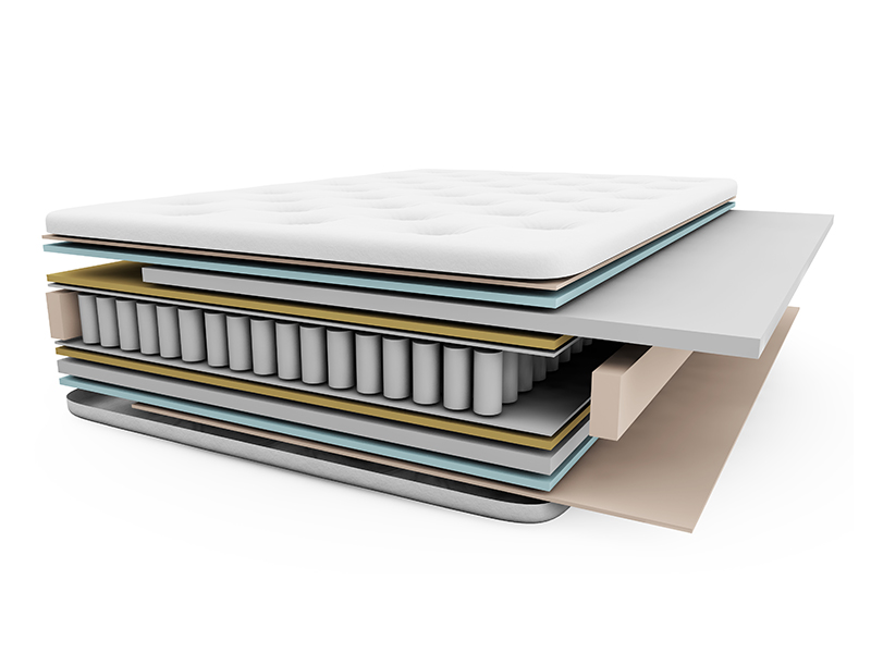 3D illustration of the contents of the mattress layers with pocket springs